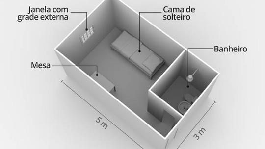 Sala especial em que ficará preso o ex-presidente Lula, em Curitiba (Foto: Infográfico: Rodrigo Cunha/G1)